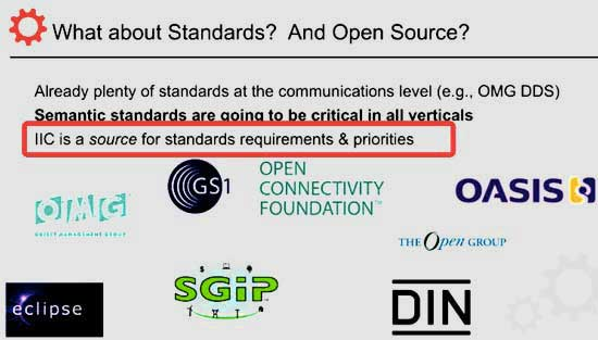 工业互联网联盟的标准战略