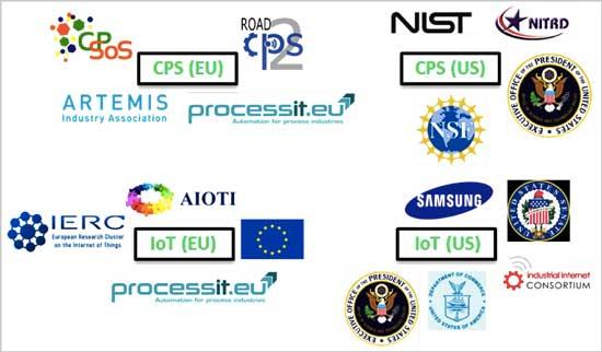 美国和欧盟科技创新合作计划(BILAT USA 4.0)
